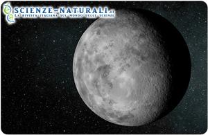 Kepler 37-b: il più piccolo esopianeta mai osservato