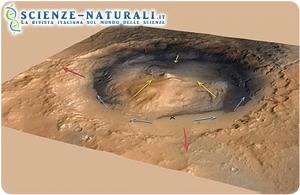 Grandi colline su Marte: opera del vento, non dell'acqua