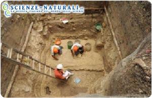 Origini della civiltà Maya