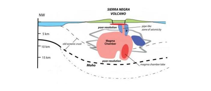 Ridisegnata la struttura del vulcano Sierra Negra nelle Galàpagos