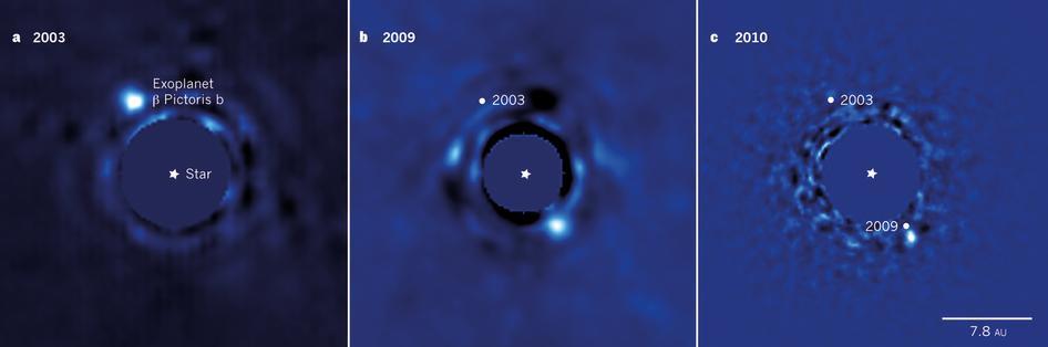 Osservata la rapida rotazione del pianeta extrasolare β Pictoris b